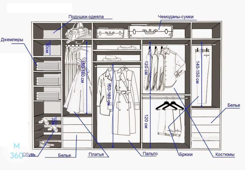 Гардеробная с распашными дверями на заказ Арт 1